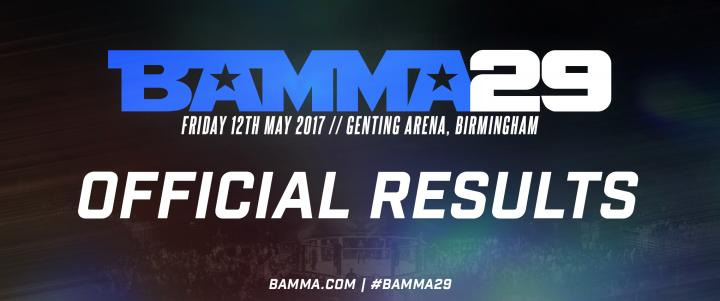 BAMMA 29: McDermott Vs. Wolf Official Results